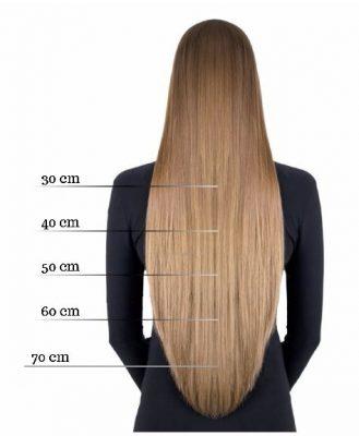 Vilken hårlängd - IDANA Beauty